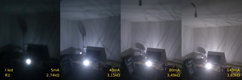 Comparatif de luminosité